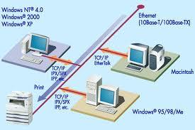 protokol-jaringan-komputer